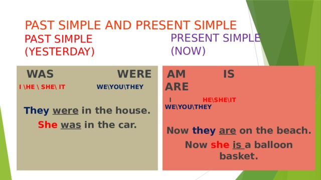PAST SIMPLE AND PRESENT SIMPLE PRESENT SIMPLE (NOW) PAST SIMPLE (YESTERDAY)  WAS WERE  AM IS ARE I \HE \ SHE\ IT WE\YOU\THEY  I HE\SHE\IT WE\YOU\THEY They  were in the house. Now they  are on the beach. She  was in the car. Now she  is a balloon basket.