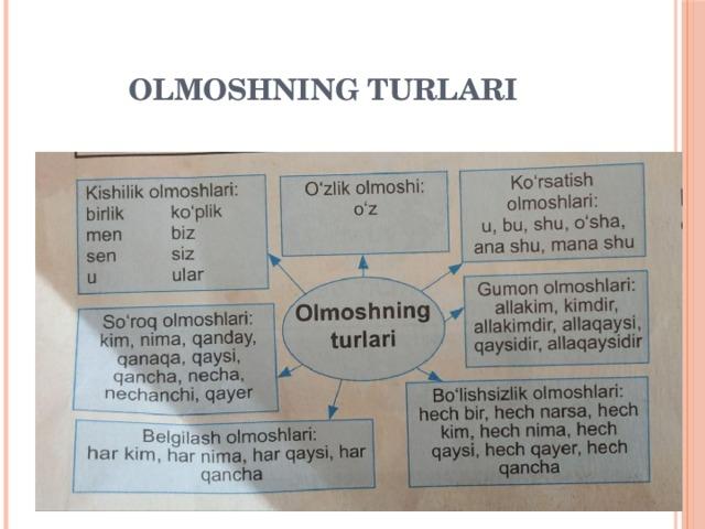 Olmoshning turlari