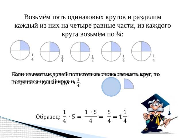 Возьмём пять одинаковых кругов и разделим каждый из них на четыре равные части, из каждого круга возьмём по ¼: Если из взятых долей попытаться снова сложить круг, то получится целый круг и .