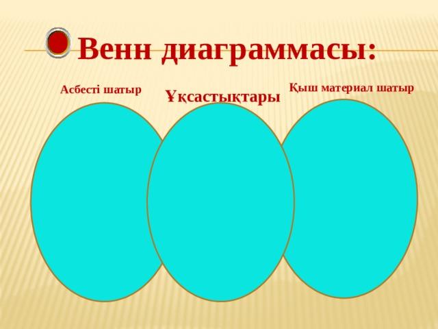Венн диаграммасы: Қыш материал шатыр Асбесті шатыр Ұқсастықтары