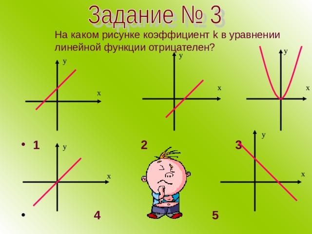 На каком рисунке коэффициент k в уравнении линейной функции отрицателен? у у у х х х у 1 2 3   4 5 у х х