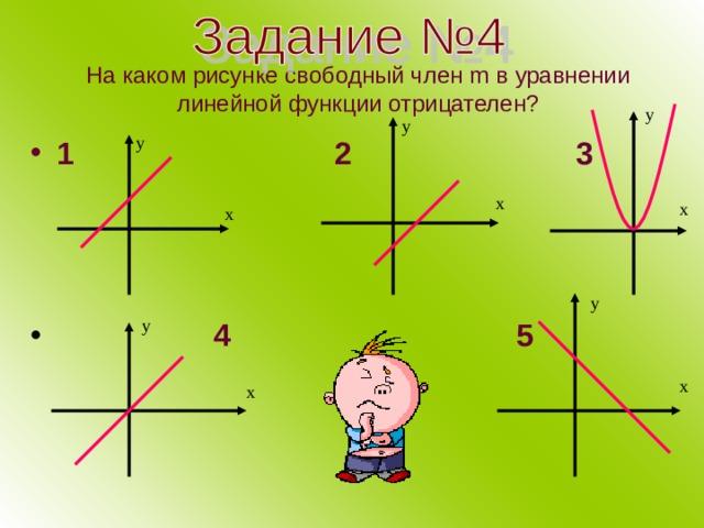 На каком рисунке свободный член m в уравнении линейной функции отрицателен? у у у 1 2 3   4 5 х х х у у х х