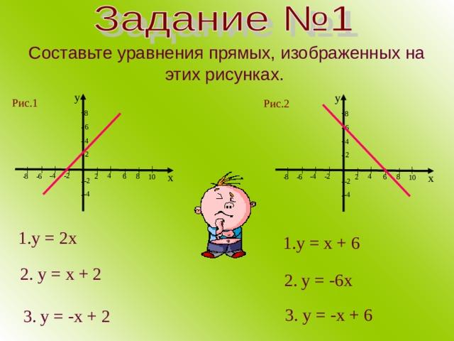 Составьте уравнения прямых, изображенных на этих рисунках.  у у Рис.1 Рис.2 - - 8 8 - 6 - 6 - - 4 4 - 2 - 2                                     х х -4 4 -2 -2 4 -4 6 -6 2 8 -8 6 -6 2 -8 8 10 10 -2 -2 - - -4 -4 - - 1.у = 2х 1.у = х + 6 2. у = х + 2 2. у = -6х 3. у = -х + 6 3. у = -х + 2