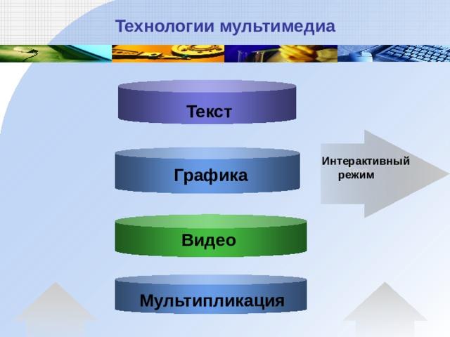 Технологии мультимедиа Текст  Интерактивный режим  Text Графика Text Видео Мультипликация