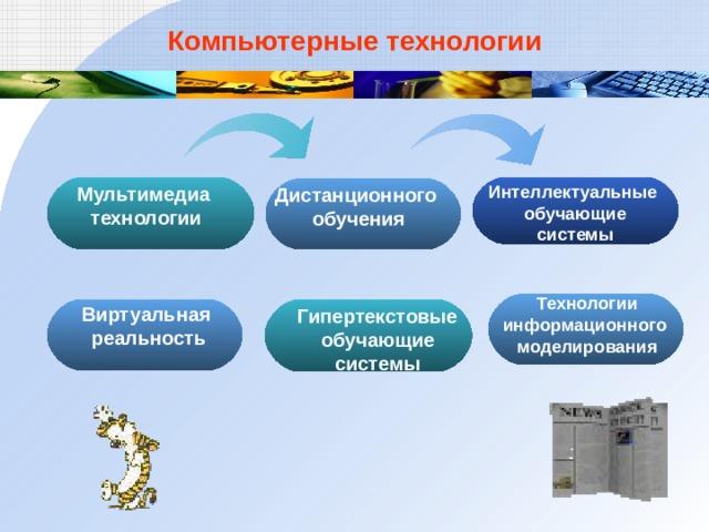 Компьютерные технологии Интеллектуальные обучающие системы Мультимедиа технологии Дистанционного обучения Технологии информационного моделирования Виртуальная  реальность Гипертекстовые  обучающие системы