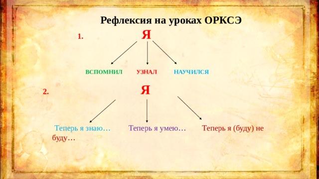 Рефлексия на уроках ОРКСЭ 1.  Я  ВСПОМНИЛ  УЗНАЛ  НАУЧИЛСЯ   2. Я     Теперь я знаю …   Теперь я умею …  Теперь я (буду) не буду …