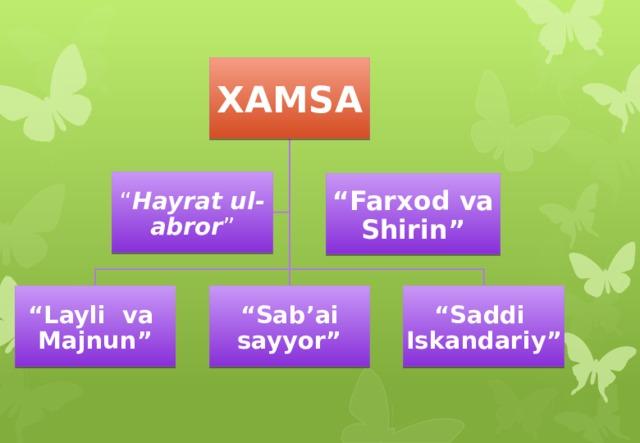 """XAMSA """" Hayrat ul-abror """" """" Farxod va Shirin"""" """" Layli va Majnun"""" """" Sab'ai sayyor"""" """" Saddi Iskandariy"""""""