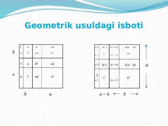 Geometrik usuldagi isboti )