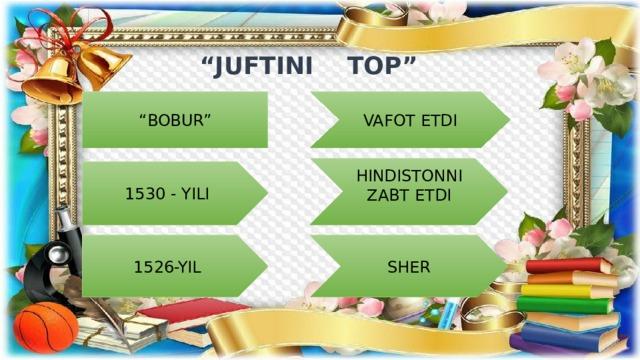 """"""" JUFTINI TOP""""   VAFOT ETDI """" BOBUR"""" HINDISTONNI ZABT ETDI 1530 - YILI 1526-YIL SHER"""