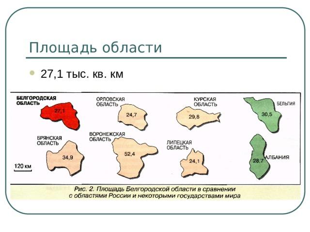 Площадь области