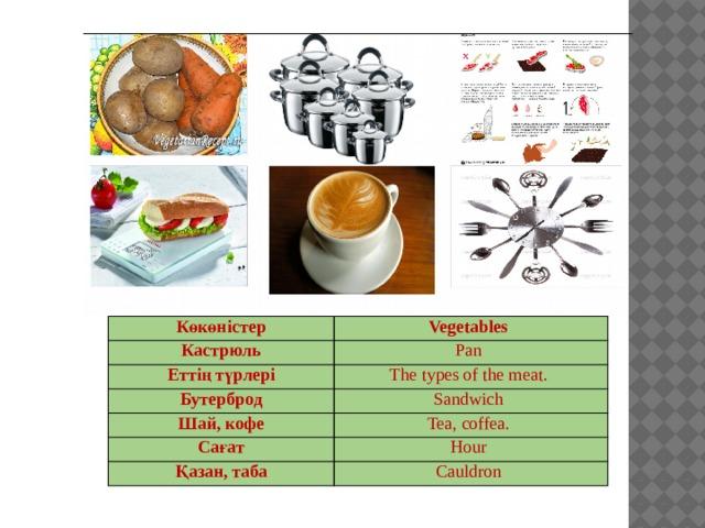 Көкөністер Кастрюль Vegetables Еттің түрлері Pan The types of the meat. Бутерброд Шай, кофе Sandwich Сағат Tea, coffea. Қазан, таба Hour Cauldron