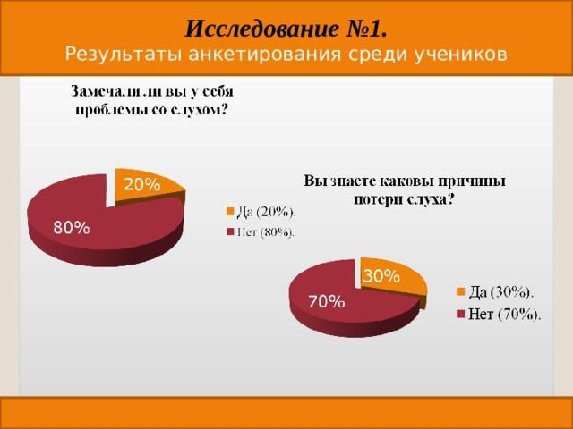 Исследование №1. Результаты анкетирования среди учеников
