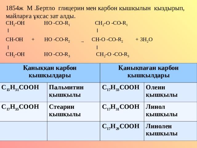 1854ж М .Бертло глицерин мен карбон қышқылын қыздырып, майларға ұқсас зат алды. CH 2 -O Н НО -CO-R 1   CH 2 -O  -CO-R 1   I  I CH- ОН + НО -CO-R 2  →  CH- О -CO-R 2  +  3Н 2 О  I I CH 2 -OН НО -CO-R 3 CH 2 -O -CO-R 3  Қаныққан карбон қышқылдары С 15 Н 31 СООН С 17 Н 35 СООН Қанықпаған карбон қышқылдары Пальмитин қышқылы С 17 Н 33 СООН Стеарин қышқылы Олеин қышқылы С 17 Н 31 СООН Линол қышқылы С 17 Н 29 СООН Линолен қышқылы