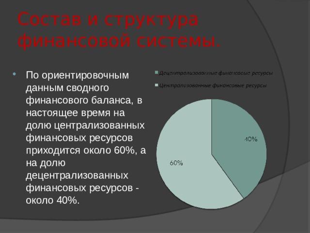 Состав и структура финансовой системы.