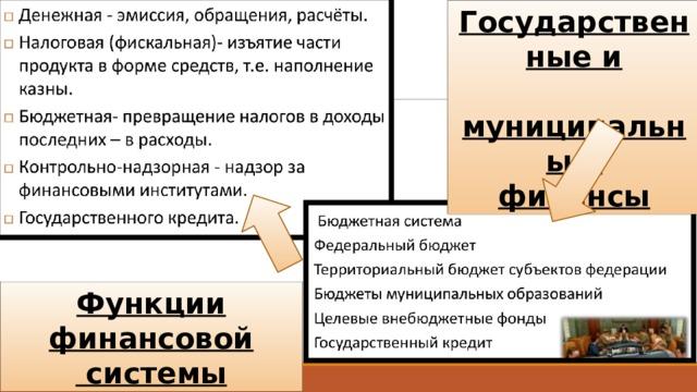 Государственные и  муниципальные финансы Функции финансовой  системы