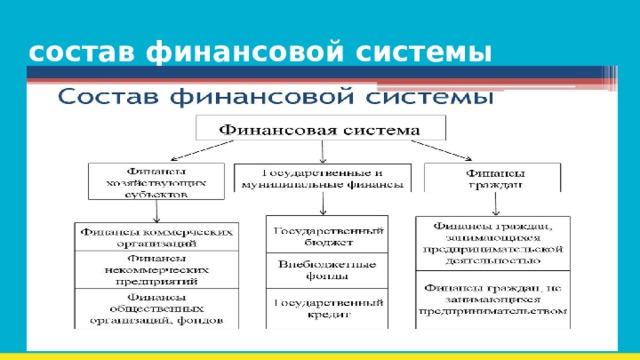 состав финансовой системы