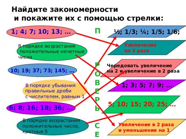 Найдите закономерности  и покажите их с помощью стрелки:  П Р О В Е Р Ь  С Е Б Я  ½; 1/3; ¼; 1/5; 1/6; 1; 4; 7; 10; 13; …  Увеличение на 3 раза  В порядке возрастания  положительные нечетные числа   Чередовать увеличение на 2 и увеличение в 2 раза  10; 19; 37; 73; 145; …   1; 3; 5; 7; 9; … В порядке убывания правильные дроби с числителем, равным 1   5; 10; 15; 20; 25; …  6; 8; 16; 18; 36; …  В порядке возрастания положительные числа, кратные 5  Увеличение в 2 раза и уменьшение на 1