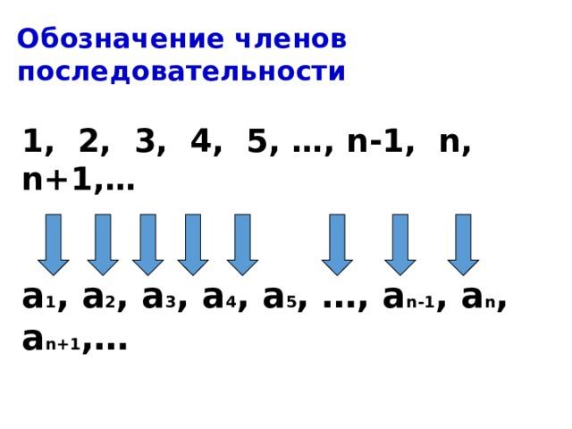 Обозначение членов последовательности 1, 2, 3, 4, 5, …, n-1, n, n+1,…   a 1 , a 2 , a 3 , a 4 , a 5 , …, a n-1 , a n , a n+1 ,…