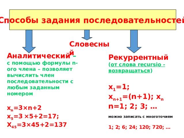 Способы задания последовательностей Словесный Аналитический –  с помощью формулы n-ого члена – позволяет вычислить член последовательности с любым заданным номером  х n =3 ×n+2 x 5 =3  ×5+2=17; Х 45 =3×45+2=137 Рекуррентный  ( от слова recursio - возвращаться )   х 1 =1; х n+1 =(n+1); x n n=1; 2; 3; … можно записать с многоточием  1; 2; 6; 24; 120; 720; …