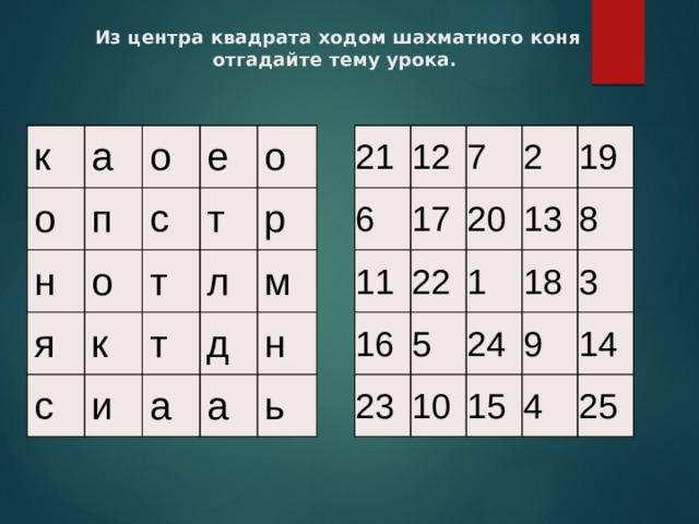 Из центра квадрата ходом шахматного коня отгадайте тему урока.   21 к а 12 о 6 н 7 17 11 п о 2 22 е о с я 16 20 1 о с 5 23 13 к т т 19 18 и 10 л 24 т 8 р 9 15 3 а д м 4 а н 14 ь 25
