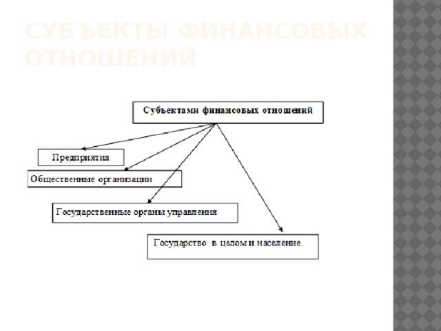 Субъекты финансовых отношений