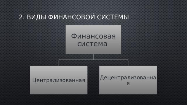 2. Виды финансовой системы Финансовая  система  Централизованная Децентрализованная