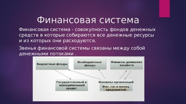 Финансовая система Финансовая система - совокупность фондов денежных средств в которые собираются все денежные ресурсы и из которых они расходуются. Звенья финансовой системы связаны между собой денежными потоками .