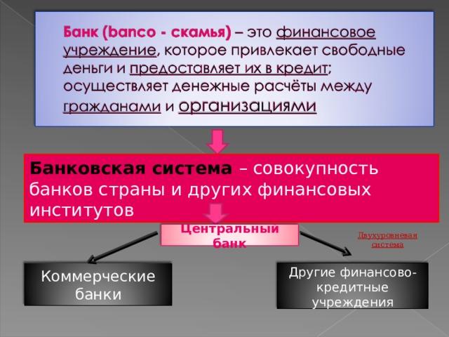 Банковская система – совокупность банков страны и других финансовых институтов Центральный банк Двухуровневая система Другие финансово-кредитные учреждения Коммерческие банки