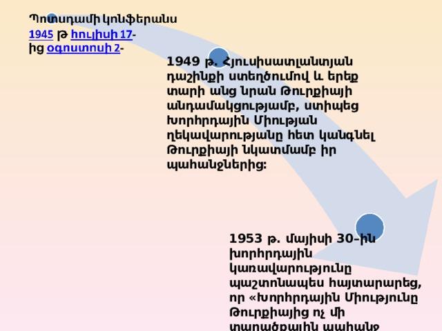 1949 թ. Հյուսիսատլանտյան դաշինքի ստեղծումով և երեք տարի անց նրան Թուրքիայի անդամակցությամբ, ստիպեց Խորհրդային Միության ղեկավարությանը հետ կանգնել Թուրքիայի նկատմամբ իր պահանջներից։ 1953 թ. մայիսի 30–ին խորհրդային կառավարությունը պաշտոնապես հայտարարեց, որ «Խորհրդային Միությունը Թուրքիայից ոչ մի տարածքային պահանջ չունի»։
