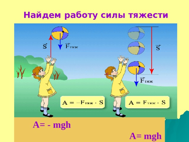 Найдем работу силы тяжести  A= - mgh   A= mgh