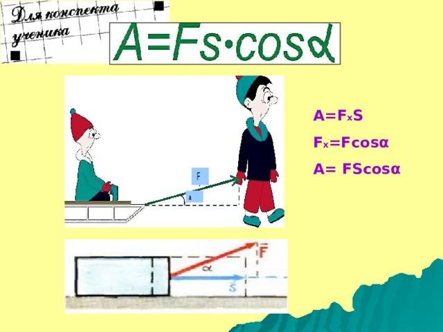 A=F x S F x =Fcos α  A= FScos α