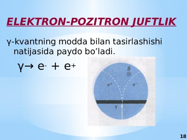 Elektron-pozitron juftlik γ-kvantning modda bilan tasirlashishi natijasida paydo bo'ladi.  γ→ е - + е + 18