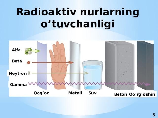 Radioaktiv nurlarning o'tuvchanligi  Alfa  Beta Neytron Alfa Gamma Qog'oz Metall  Suv Beton Qo'rg'oshin 5 5
