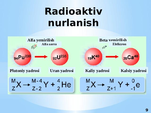 Radioaktiv nurlanish Alfa yemirilish Beta yemirilish  Alfa zarra  Elelktron Plutoniy yadrosi Uran yadrosi Kaliy yadrosi Kalsiy yadrosi Alfa yemirilish 9 5