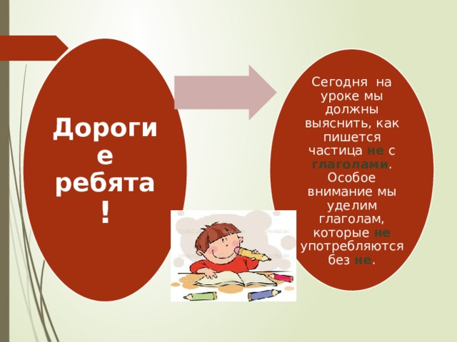 Дорогие ребята ! Сегодня на уроке мы должны выяснить, как пишется частица не  с глаголами . Особое внимание мы уделим глаголам, которые не  употребляются без не .