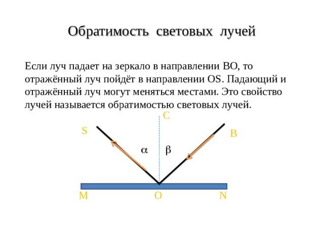 Обратимость световых лучей Если луч падает на зеркало в направлении BO , то отражённый луч пойдёт в направлении OS . Падающий и отражённый луч могут меняться местами. Это свойство лучей называется обратимостью световых лучей. C S B   M N O