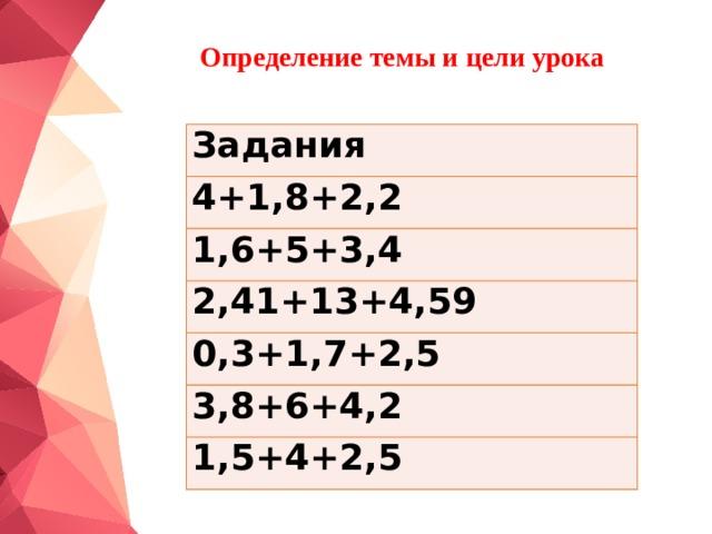Определение темы и цели урока Задания 4+1,8+2,2  1,6+5+3,4 2,41+13+4,59 0,3+1,7+2,5 3,8+6+4,2 1,5+4+2,5