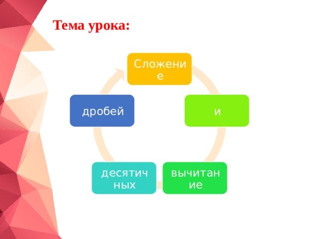 Тема урока: Сложение и дробей вычитание десятичных