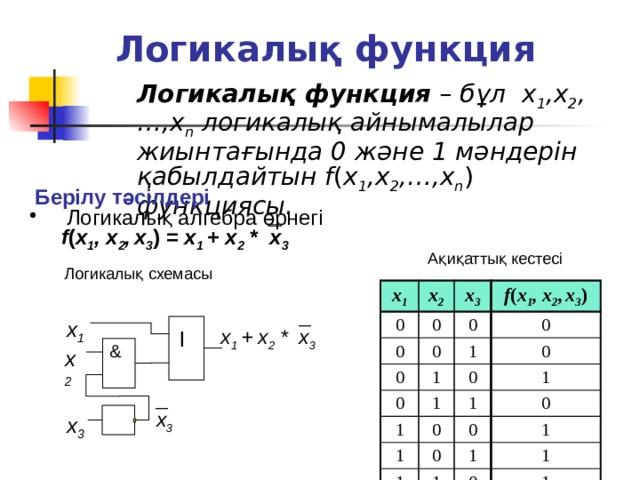 Логикалық функция Логикалық функция – бұл  x 1 ,x 2 ,…,x n  логикалық айнымалылар жиынтағында  0 және 1 мәндерін қабылдайтын f ( x 1 ,x 2 ,…,x n ) функциясы.  Берілу тәсілдері Логикалық алгебра өрнегі f ( x 1 , x 2 ,  x 3 ) = x 1 + x 2 *  x 3  Ақиқаттық кестесі Логикалық схемасы х 1 0 х 2 х 3 0 0 0 f ( x 1 , x 2 ,  x 3 ) 0 0 0 0 1 1 1 1 0 0 1 1 1 0 0 1 0 0 1 1 1 1 1 0 1 1 1 1 х 1 x 1 + x 2 *  x 3 | & х 2  х 3 х 3 2