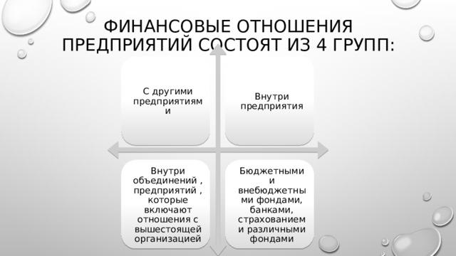 Финансовые отношения предприятий состоят из 4 групп: С другими предприятиями Внутри предприятия Внутри объединений , предприятий , которые включают отношения с вышестоящей организацией Бюджетными и внебюджетными фондами, банками, страхованием и различными фондами