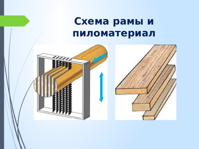 Схема рамы и пиломатериал