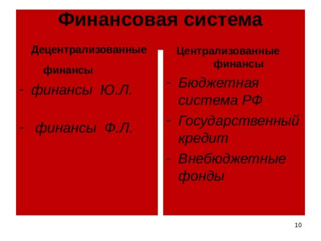Финансовая система    Децентрализованные   финансы  финансы Ю.Л.      финансы Ф.Л.  Централизованные финансы Бюджетная система РФ Государственный кредит Внебюджетные фонды
