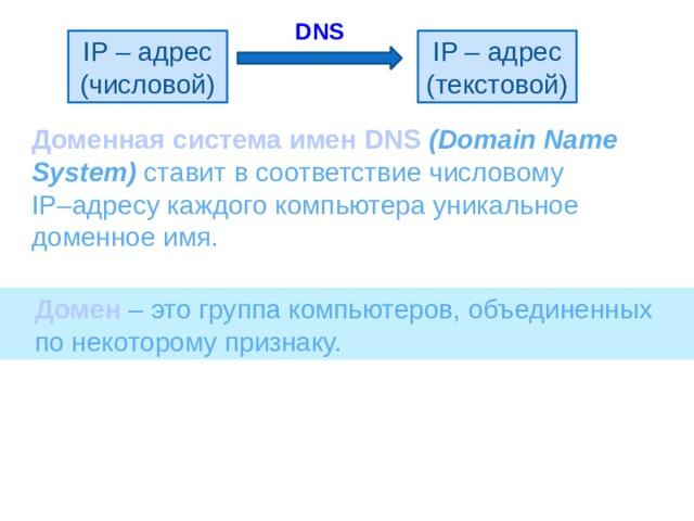 DNS IP – адрес IP – адрес (числовой) (текстовой) Доменная система имен DNS  (Domain Name System) ставит в соответствие числовому  IP–адресу каждого компьютера уникальное доменное имя. Домен – это группа компьютеров, объединенных по некоторому признаку.