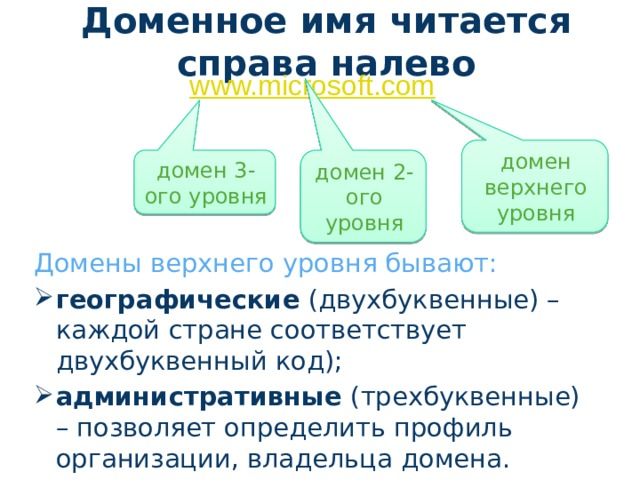 Доменное имя читается справа налево www.microsoft.com домен верхнего уровня домен 3-ого уровня домен 2-ого уровня Домены верхнего уровня бывают: