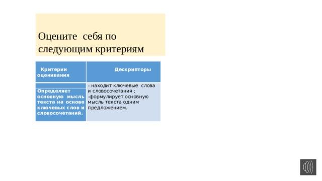 Оцените себя по следующим критериям   Критерии оценивания    Дескрипторы - находит ключевые слова и словосочетания ; Определяет основную мысль текста на основе ключевых слов и словосочетаний. -формулирует основную мысль текста одним предложением.