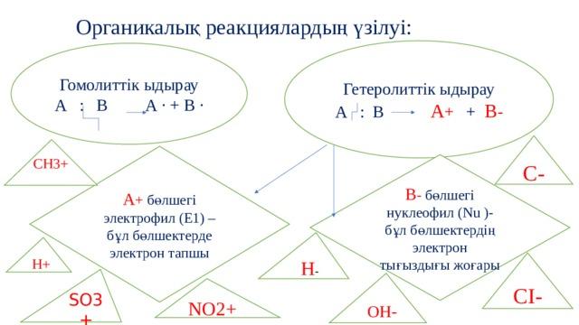 Органикалық реакциялардың үзілуі: Гетеролиттік ыдырау А : В А + + В - Гомолиттік ыдырау А : В А ∙ + В ∙ C- CH3+ А + бөлшегі электрофил (Е1) –бұл бөлшектерде электрон тапшы В - бөлшегі нуклеофил (Nu )- бұл бөлшектердің электрон тығыздығы жоғары H - H+ CI- SO3 + OH- NO2+