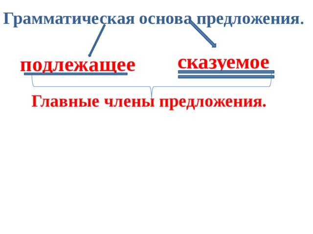 Грамматическая основа предложения . сказуемое подлежащее Главные члены предложения.
