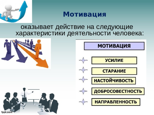Мотивация оказывает действие на следующие характеристики деятельности человека: