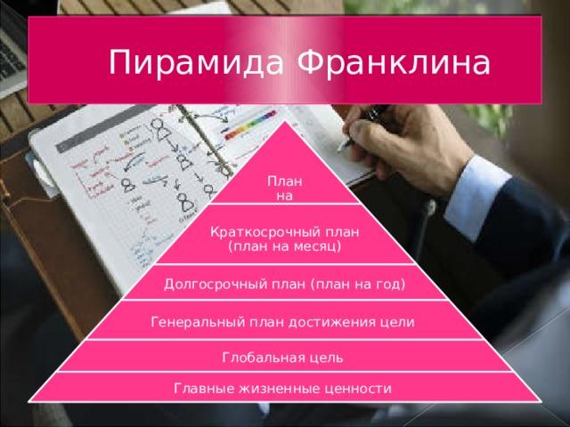 Пирамида Франклина План на день Краткосрочный план (план на месяц) Долгосрочный план (план на год) Генеральный план достижения цели Глобальная цель Главные жизненные ценности