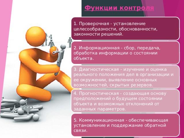 Функции контроля   1. Проверочная - установление целесообразности, обоснованности, законности решений. 2. Информационная - сбор, передача, обработка информации о состоянии объекта. 3. Диагностическая - изучение и оценка реального положения дел в организации и ее окружении, выявление основных возможностей, скрытых резервов. 4. Прогностическая - создающая основу предположений о будущем состоянии объекта и возможных отклонений от заданных параметров. 5. Коммуникационная - обеспечивающая установление и поддержание обратной связи.
